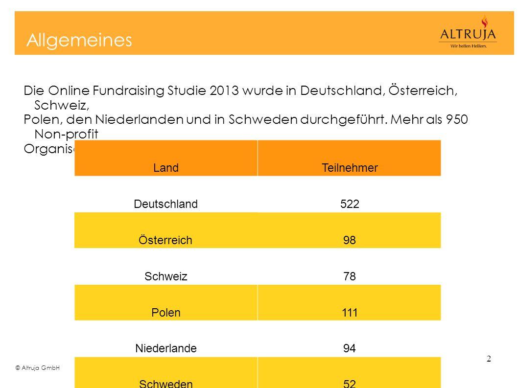 Allgemeines Die Online Fundraising Studie 2013 wurde in Deutschland, Österreich, Schweiz,