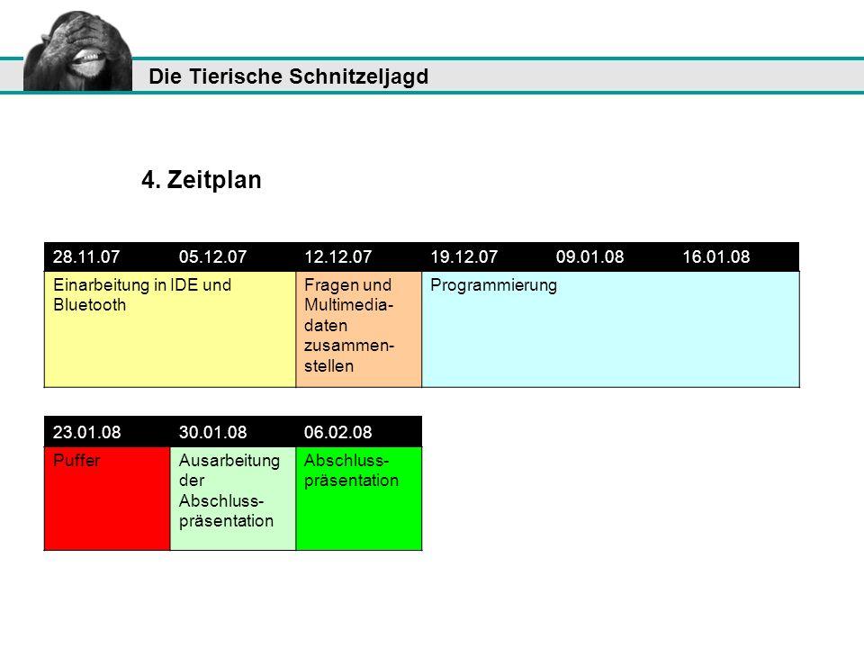 4. Zeitplan Die Tierische Schnitzeljagd 28.11.07 05.12.07 12.12.07