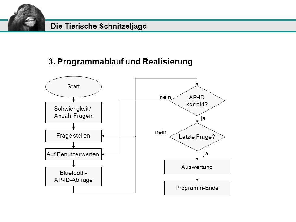 3. Programmablauf und Realisierung