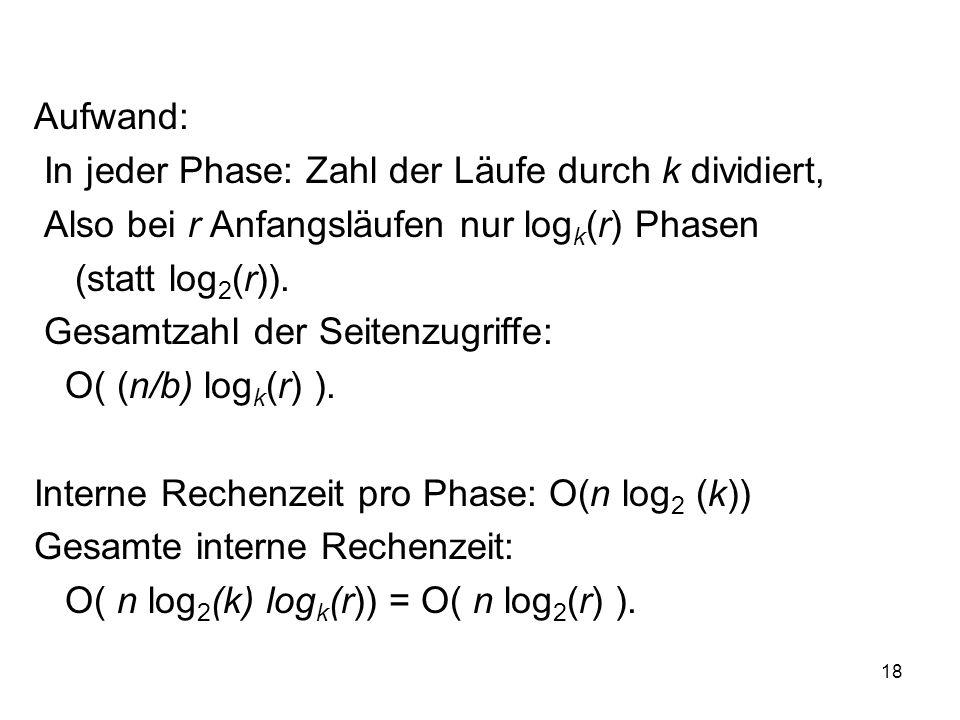 Aufwand: In jeder Phase: Zahl der Läufe durch k dividiert, Also bei r Anfangsläufen nur logk(r) Phasen.
