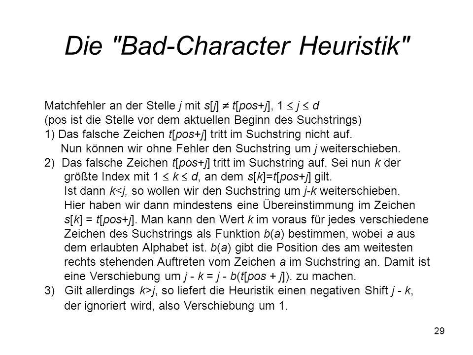 Die Bad-Character Heuristik