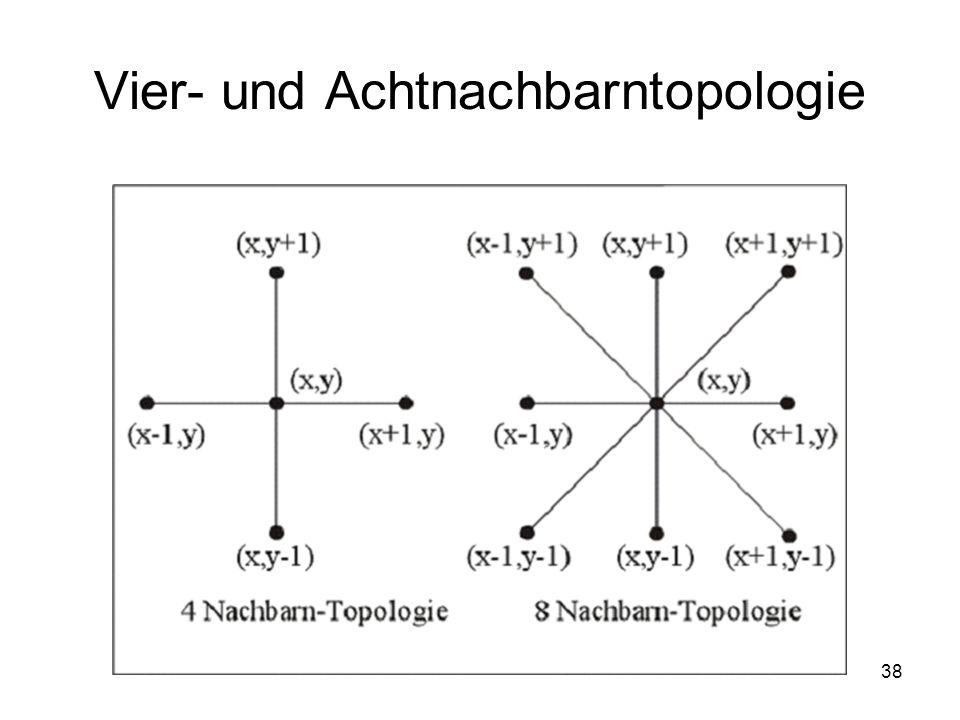Vier- und Achtnachbarntopologie