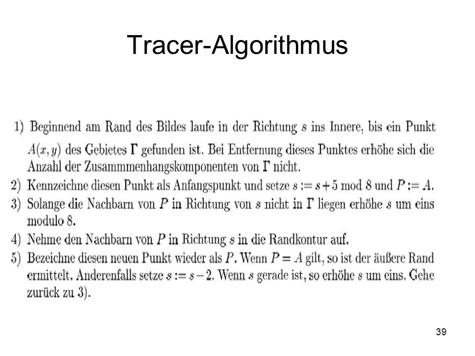 Tracer-Algorithmus
