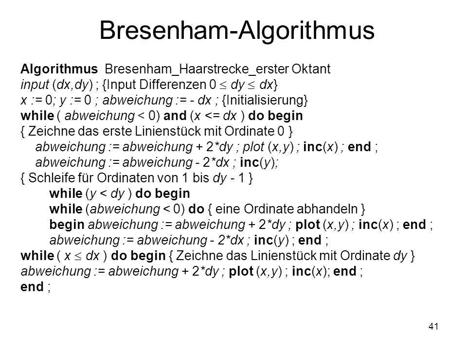 Bresenham-Algorithmus