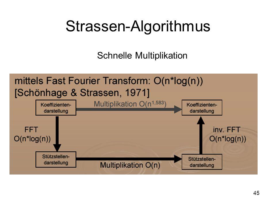 Strassen-Algorithmus