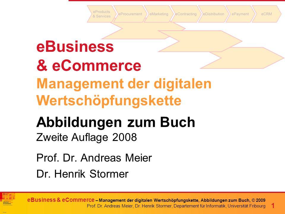 eBusiness & eCommerce Management der digitalen Wertschöpfungskette