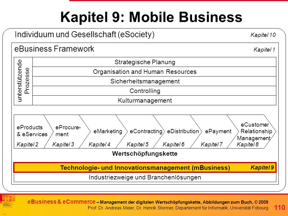 Kapitel 9: Mobile Business