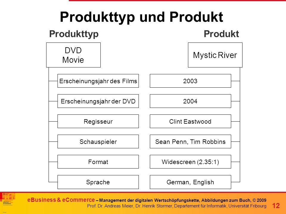 Produkttyp und Produkt