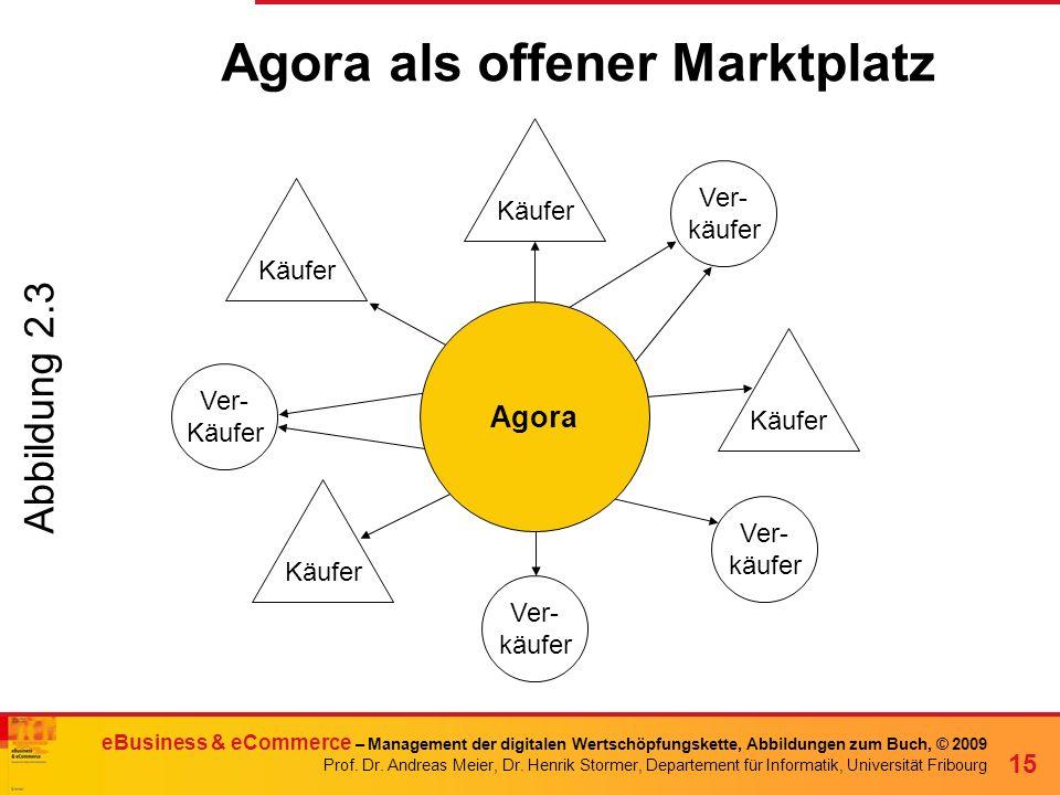 Agora als offener Marktplatz