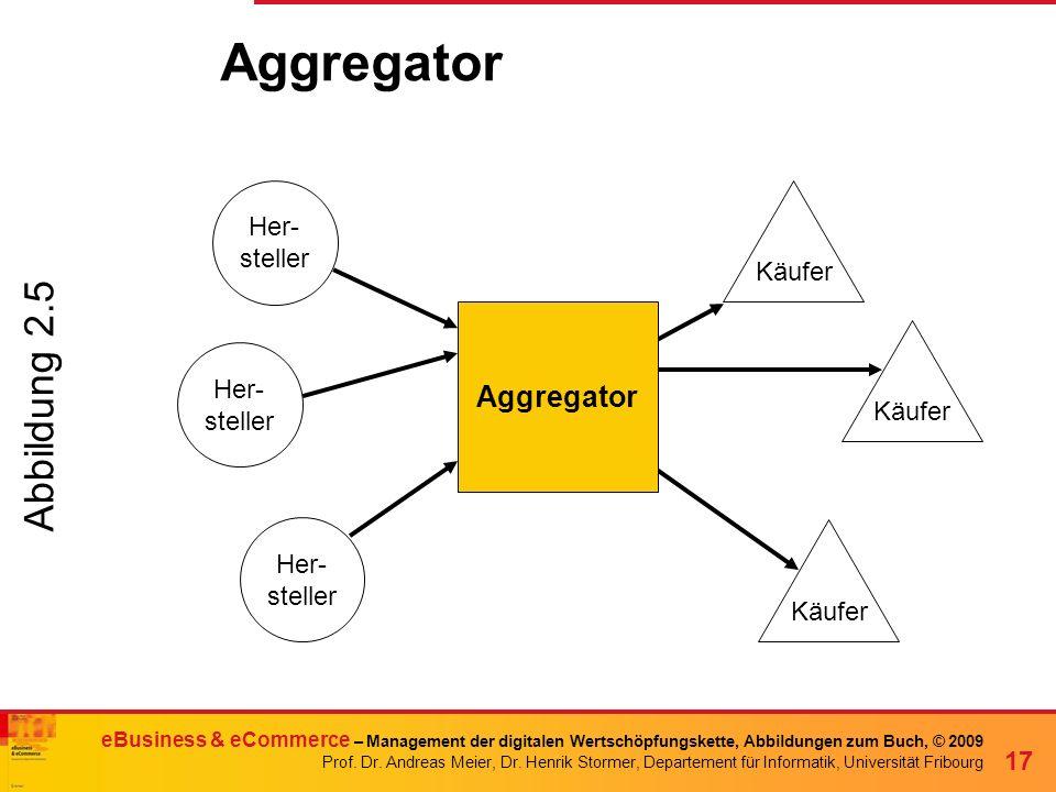 Aggregator Abbildung 2.5 Aggregator Her- steller Käufer Käufer Her-