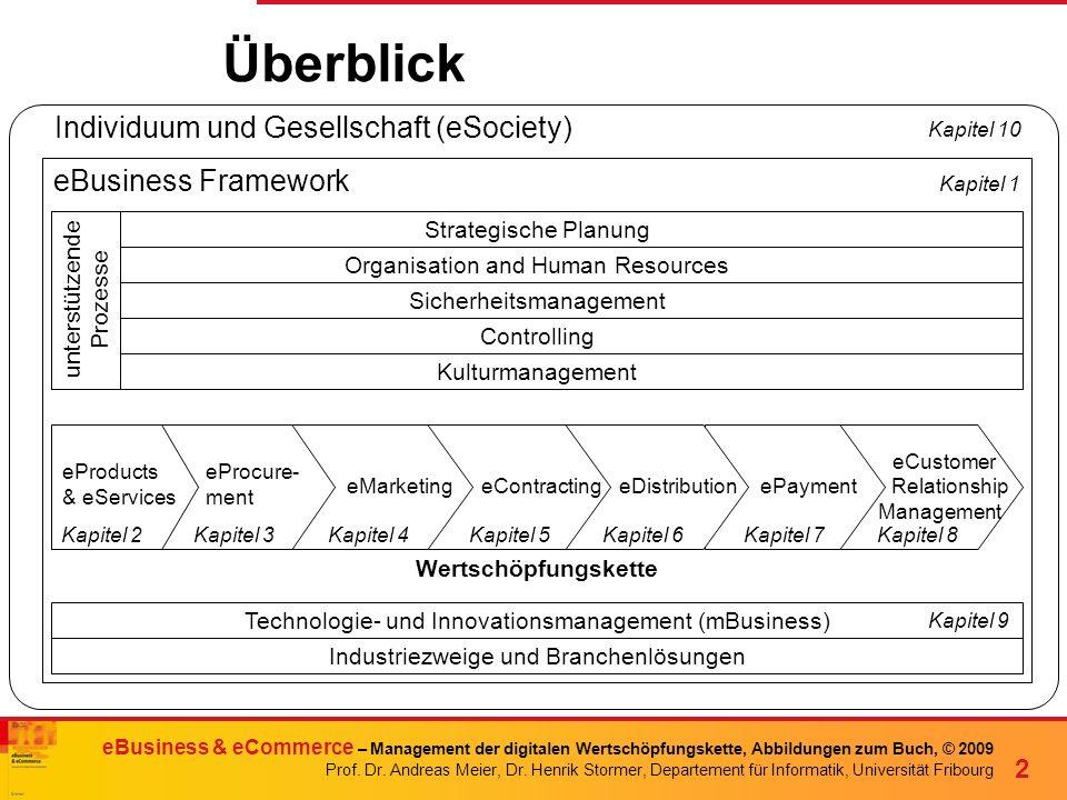 Überblick Individuum und Gesellschaft (eSociety) eBusiness Framework