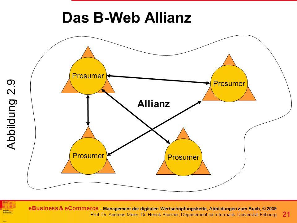 Das B-Web Allianz Abbildung 2.9 Allianz Prosumer Prosumer Prosumer