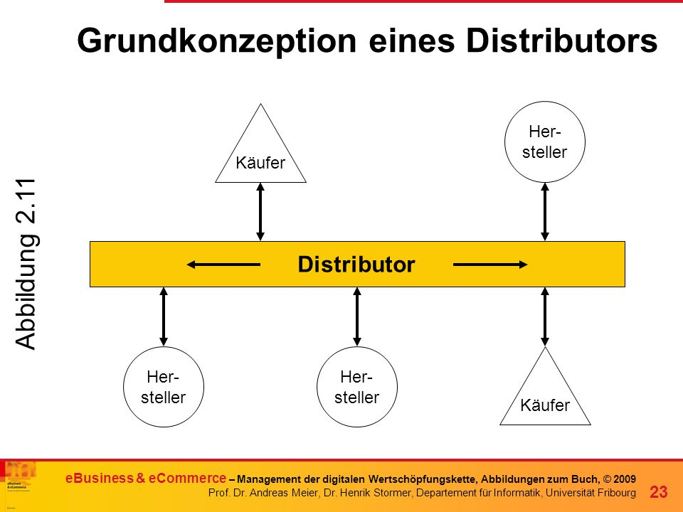 Grundkonzeption eines Distributors