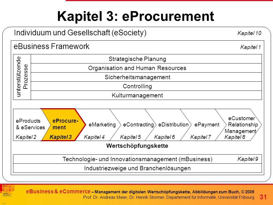 Kapitel 3: eProcurement