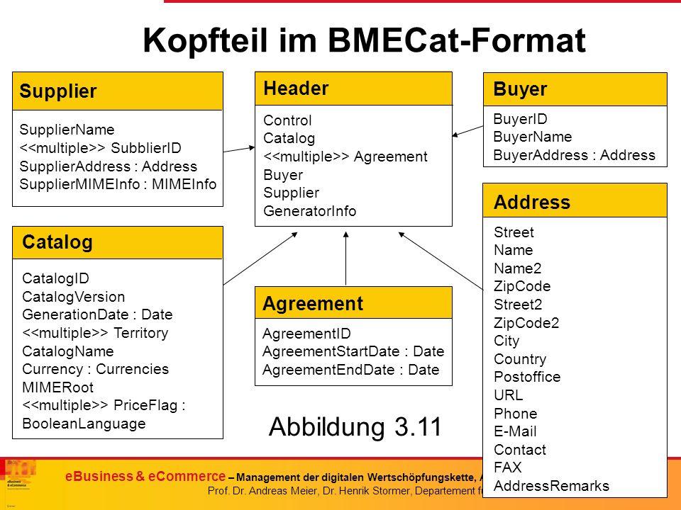 Kopfteil im BMECat-Format