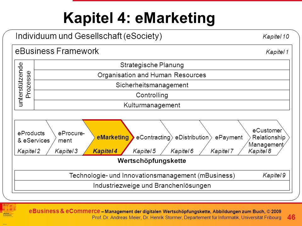 Kapitel 4: eMarketing Individuum und Gesellschaft (eSociety)