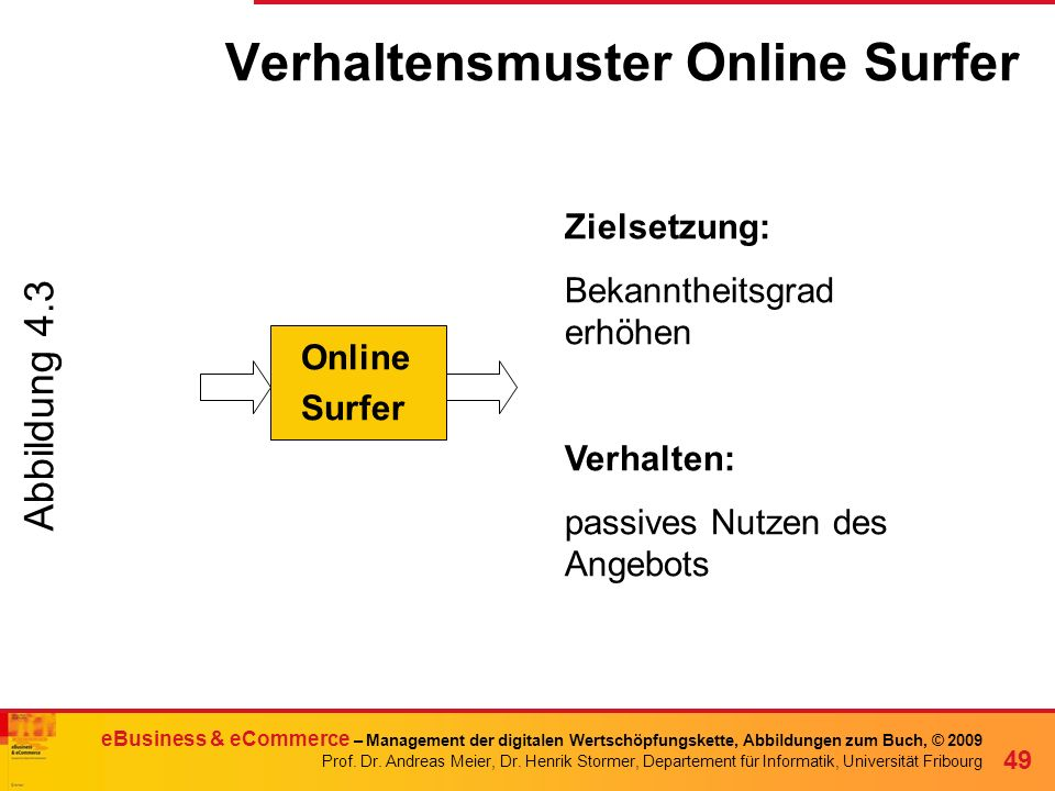 Verhaltensmuster Online Surfer
