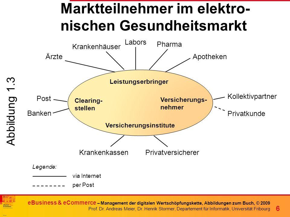 Marktteilnehmer im elektro-nischen Gesundheitsmarkt
