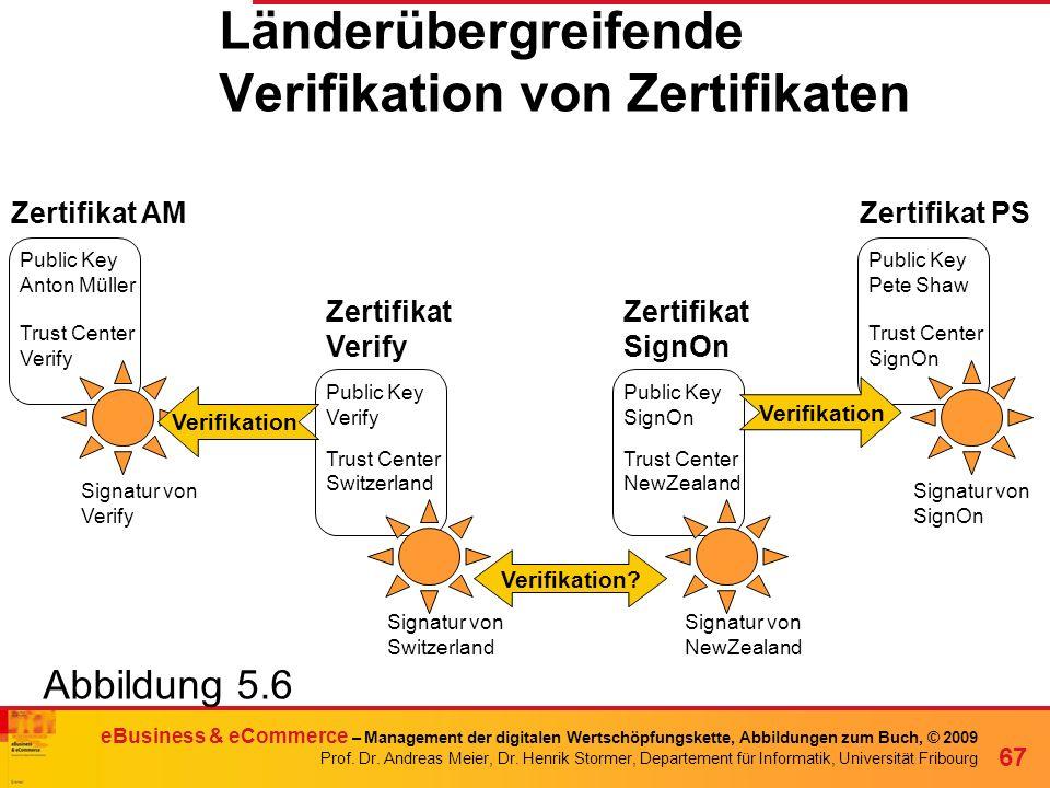 Länderübergreifende Verifikation von Zertifikaten