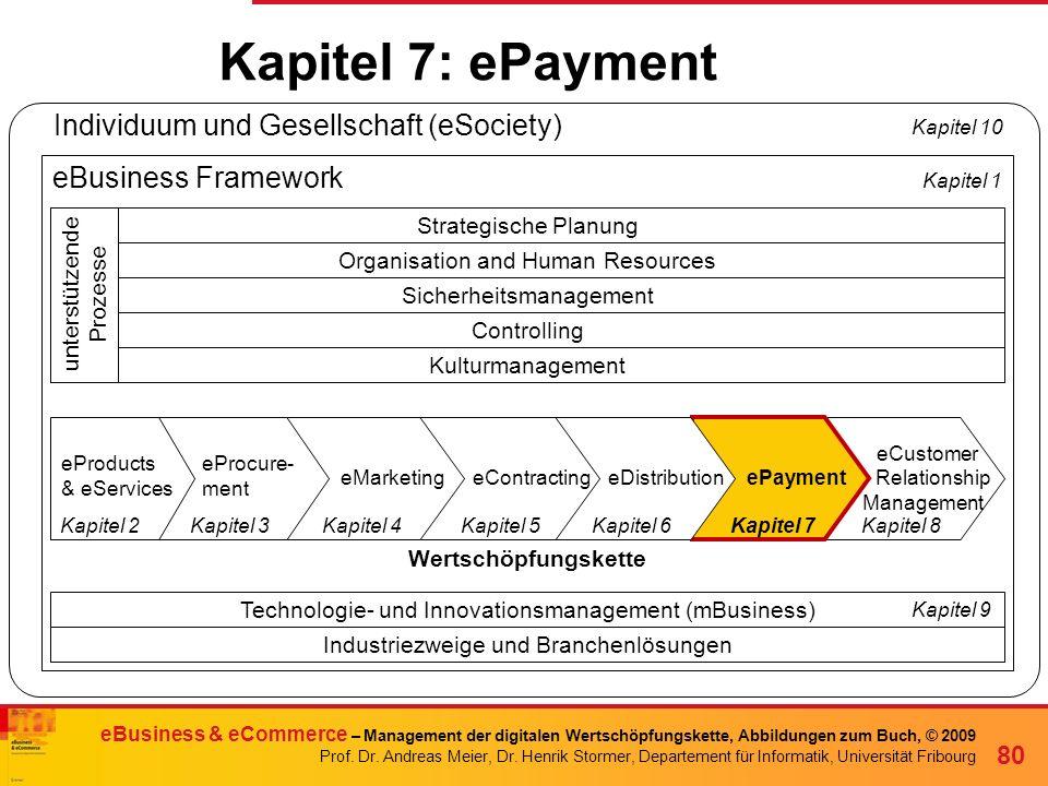 Kapitel 7: ePayment Individuum und Gesellschaft (eSociety)
