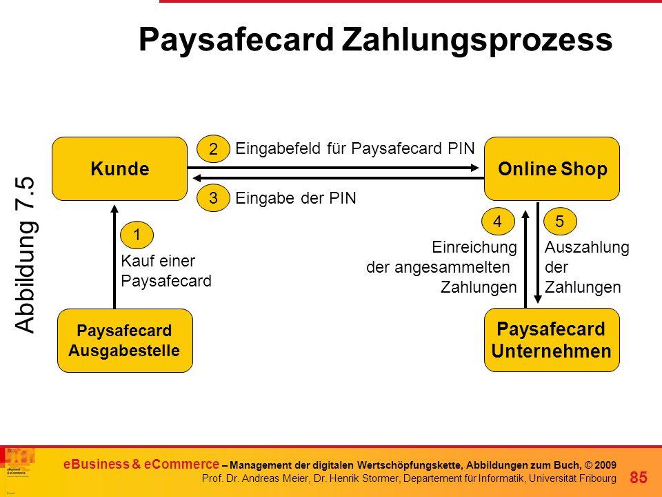 Paysafecard Zahlungsprozess