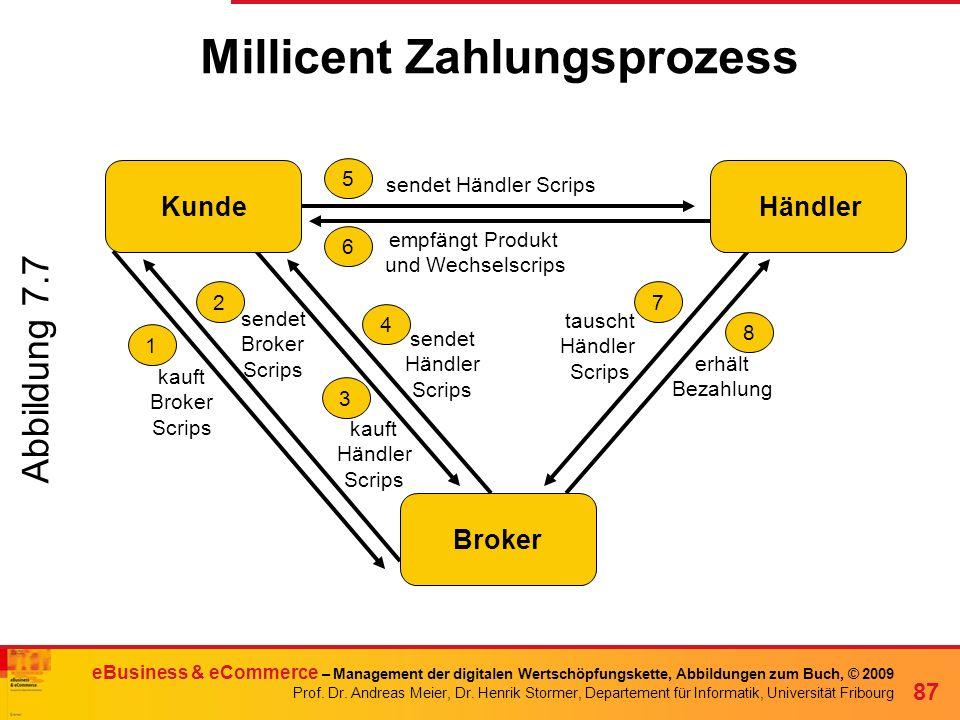 Millicent Zahlungsprozess