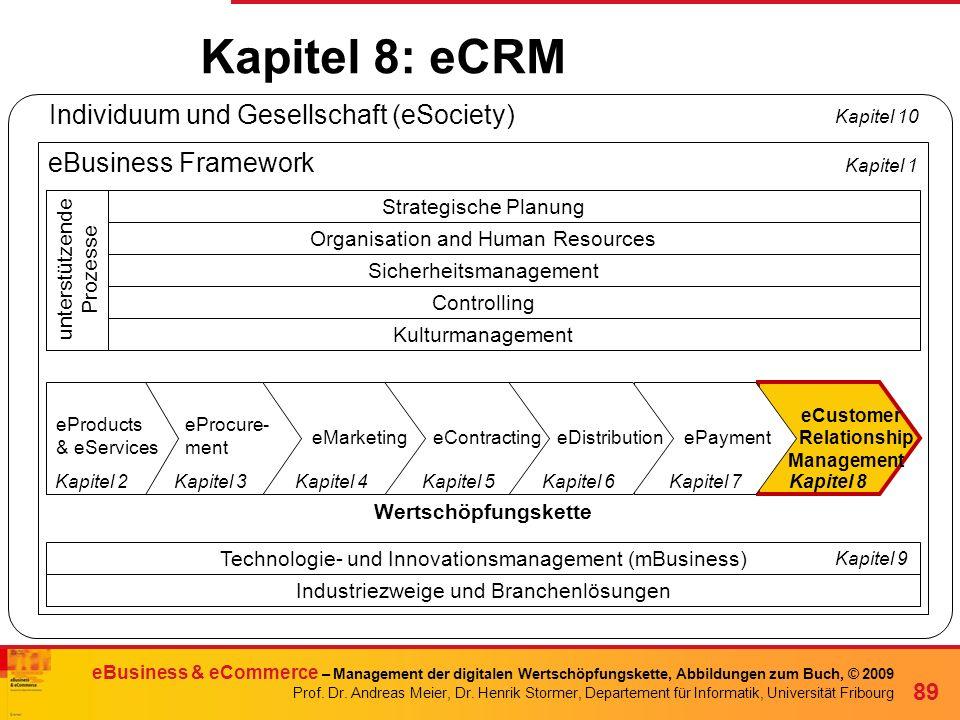 Kapitel 8: eCRM Individuum und Gesellschaft (eSociety)