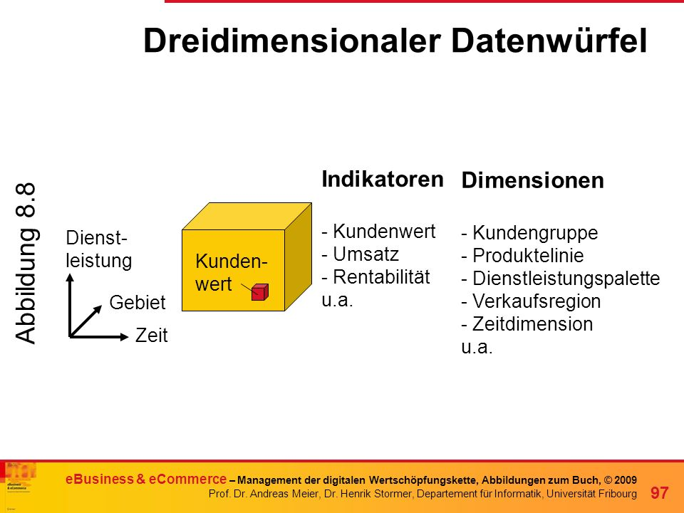 Dreidimensionaler Datenwürfel
