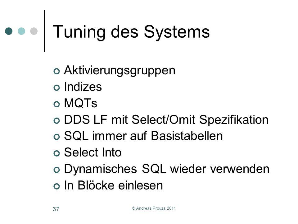 Tuning des Systems Aktivierungsgruppen Indizes MQTs