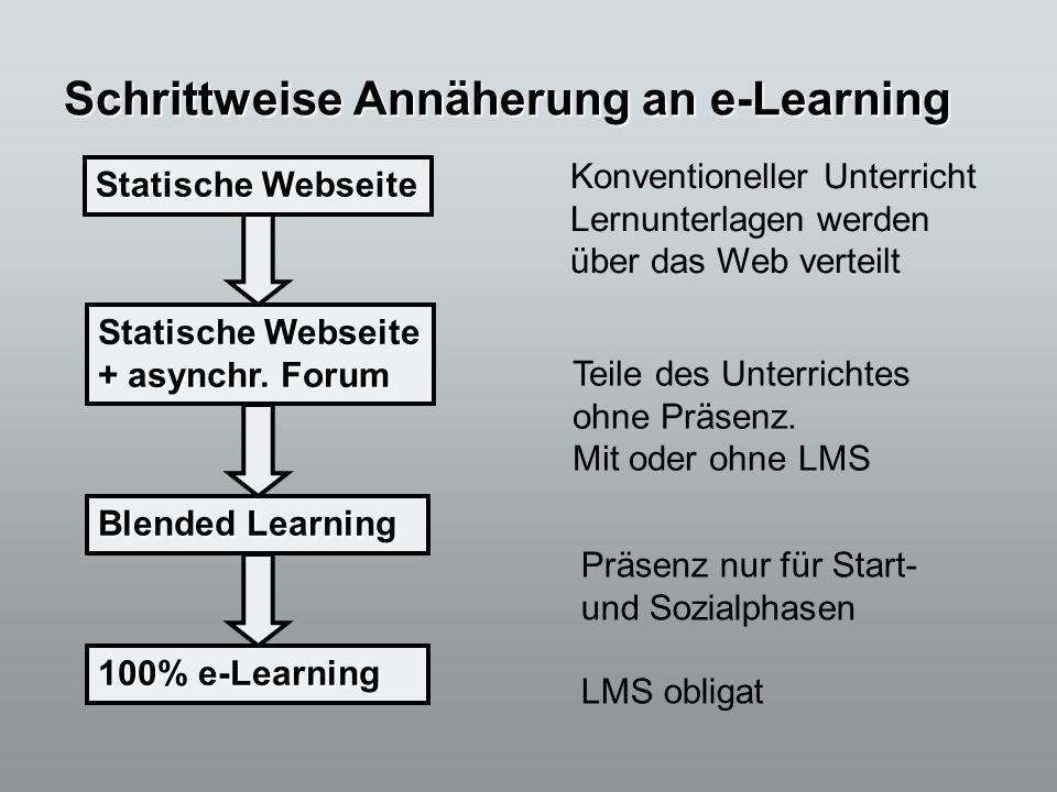 Schrittweise Annäherung an e-Learning