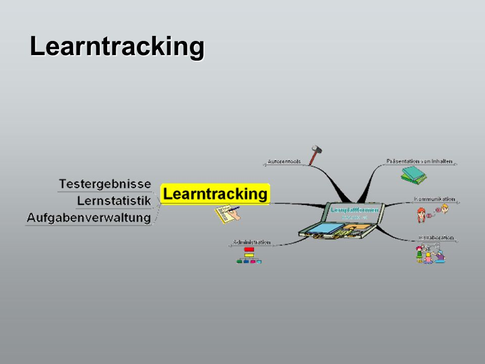 Learntracking