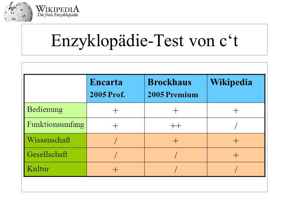 Enzyklopädie-Test von c't