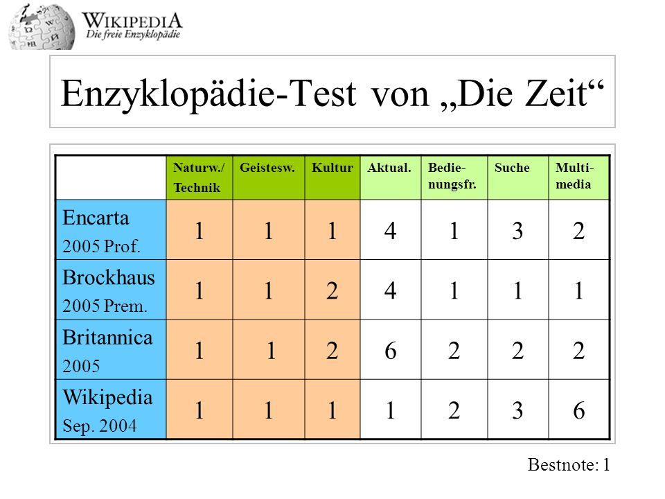 """Enzyklopädie-Test von """"Die Zeit"""