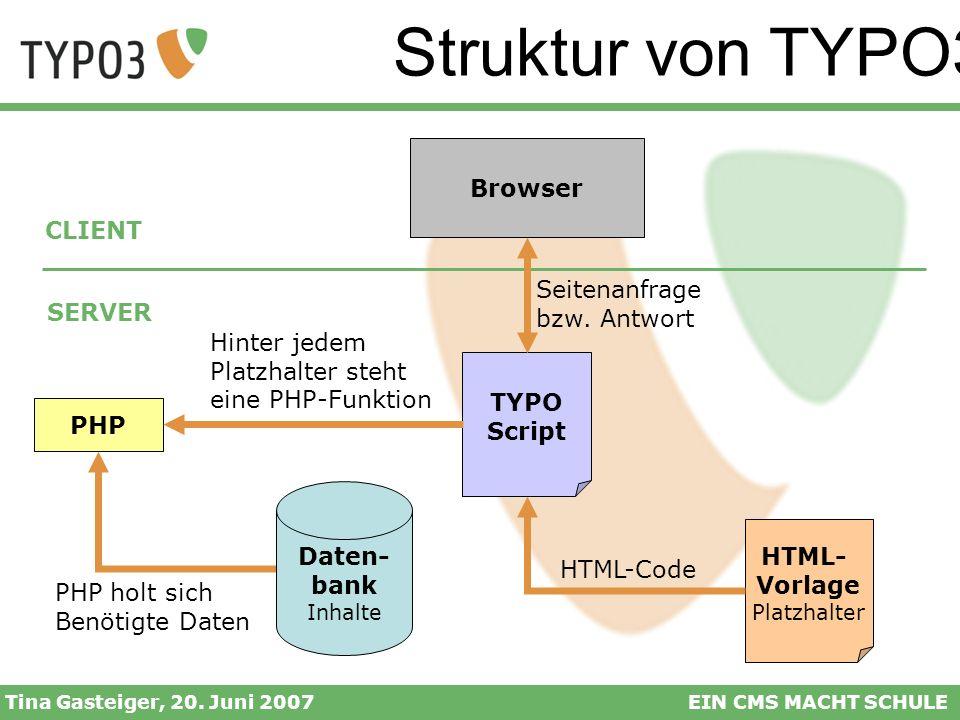 Struktur von TYPO3 Browser CLIENT Seitenanfrage bzw. Antwort SERVER