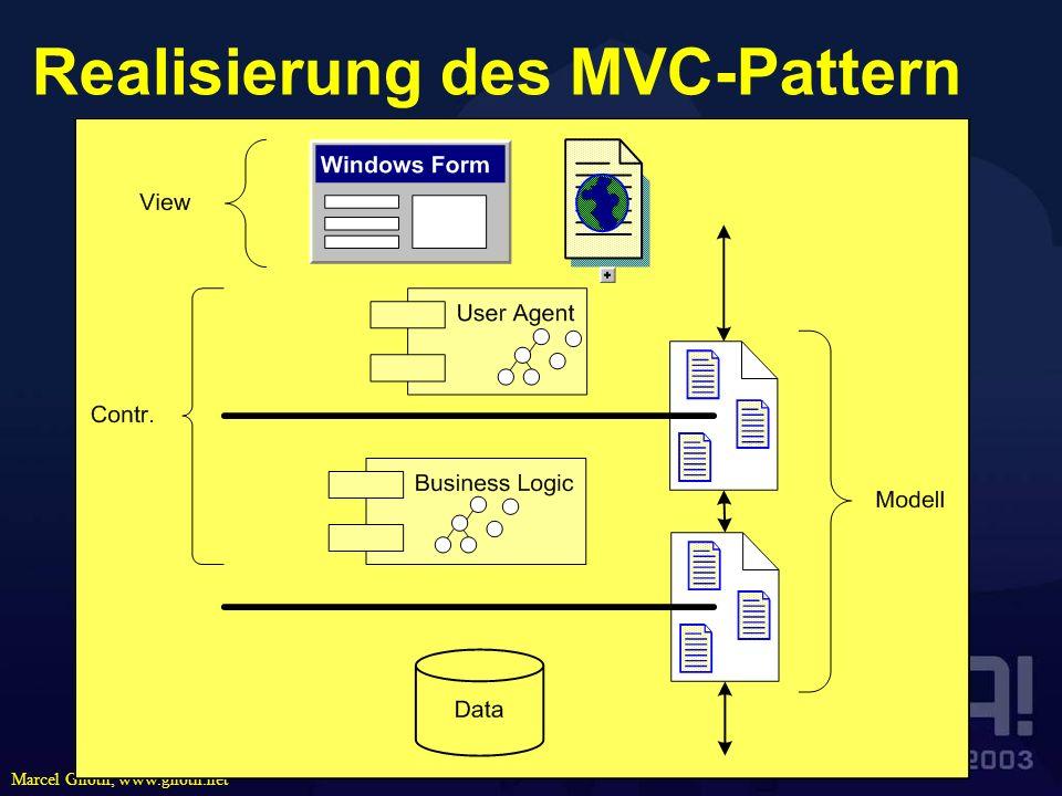 Realisierung des MVC-Pattern