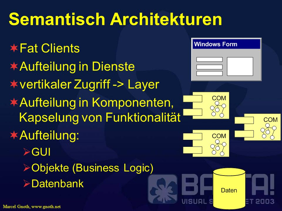 Semantisch Architekturen