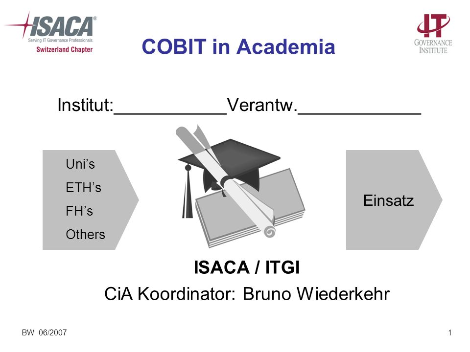 COBIT in Academia Institut:___________Verantw.____________
