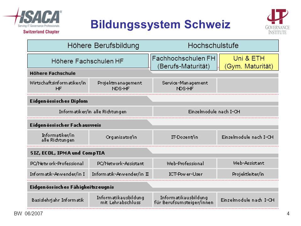 Bildungssystem Schweiz