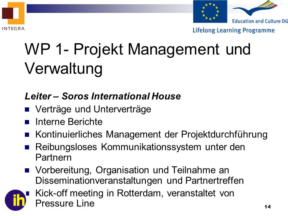 WP 1- Projekt Management und Verwaltung