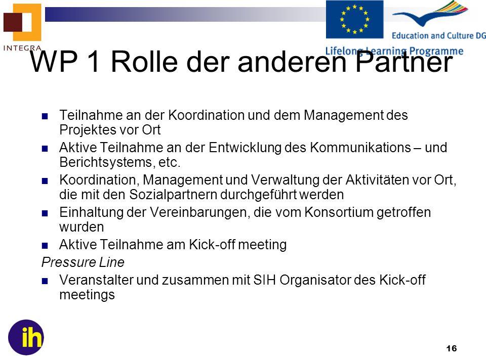 WP 1 Rolle der anderen Partner
