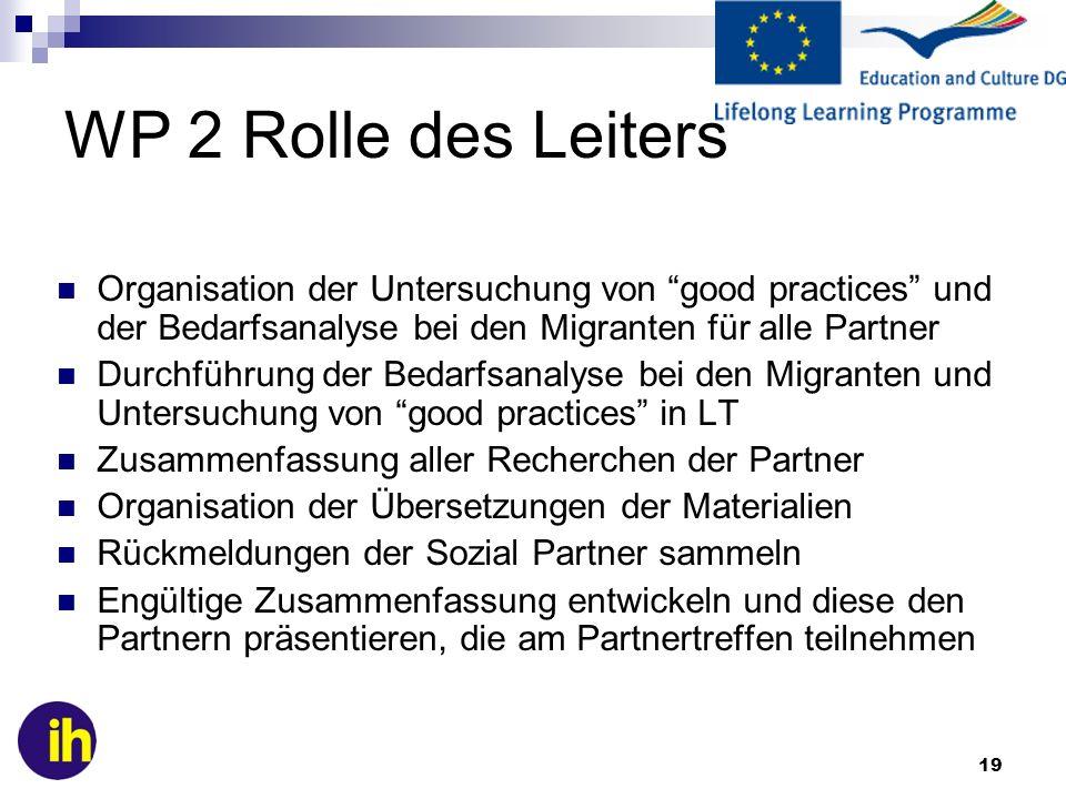 WP 2 Rolle des Leiters Organisation der Untersuchung von good practices und der Bedarfsanalyse bei den Migranten für alle Partner.