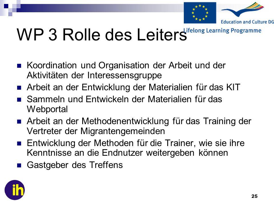 WP 3 Rolle des Leiters Koordination und Organisation der Arbeit und der Aktivitäten der Interessensgruppe.