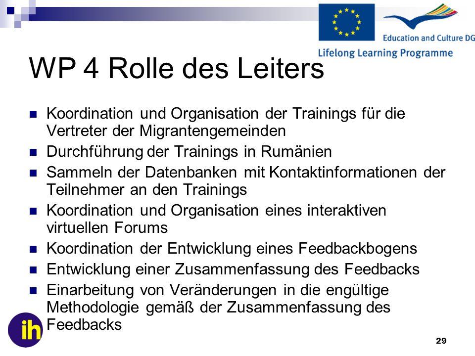 WP 4 Rolle des Leiters Koordination und Organisation der Trainings für die Vertreter der Migrantengemeinden.