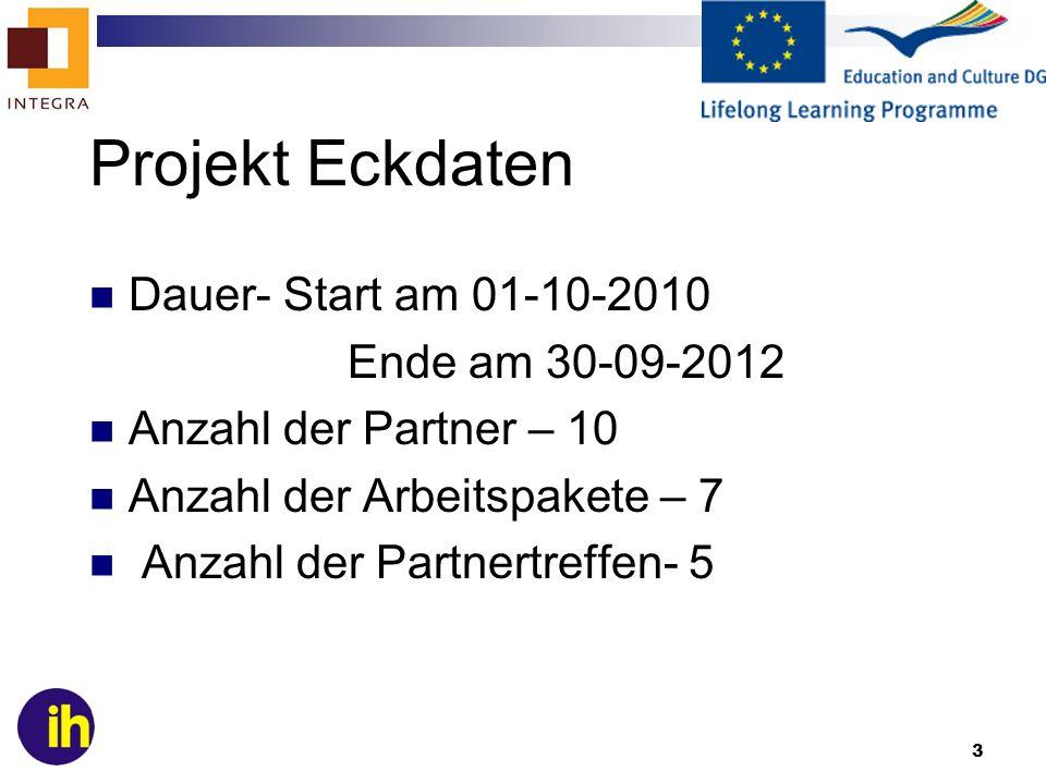 Projekt Eckdaten Dauer- Start am 01-10-2010 Ende am 30-09-2012