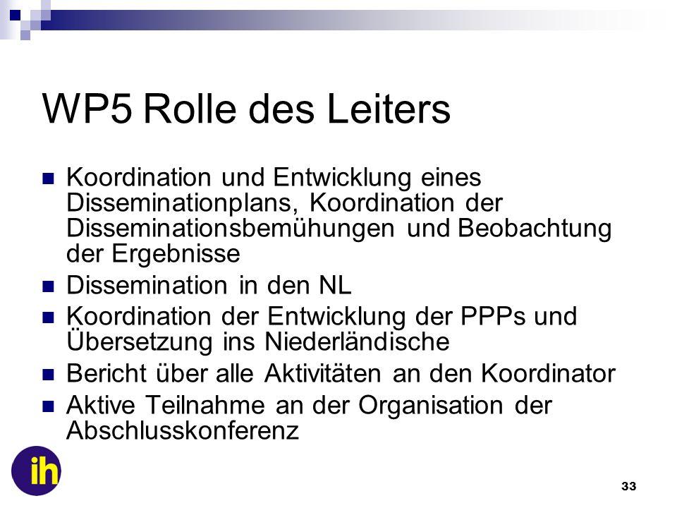 WP5 Rolle des Leiters Koordination und Entwicklung eines Disseminationplans, Koordination der Disseminationsbemühungen und Beobachtung der Ergebnisse.
