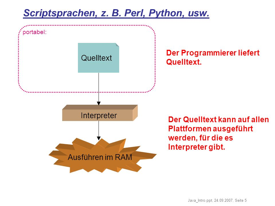 Scriptsprachen, z. B. Perl, Python, usw.