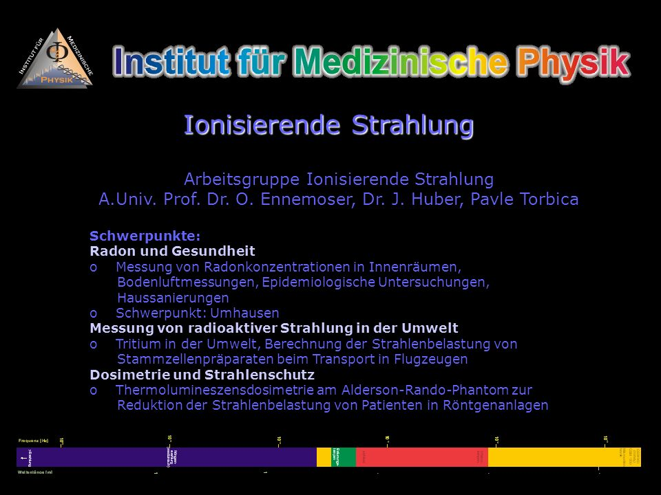 Ionisierende Strahlung