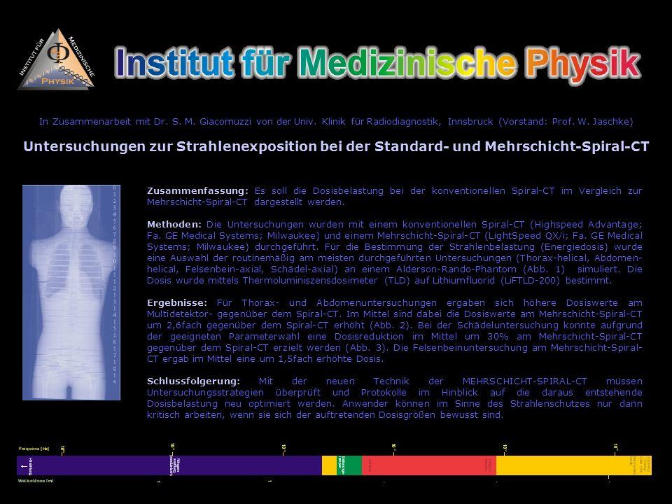 In Zusammenarbeit mit Dr. S. M. Giacomuzzi von der Univ