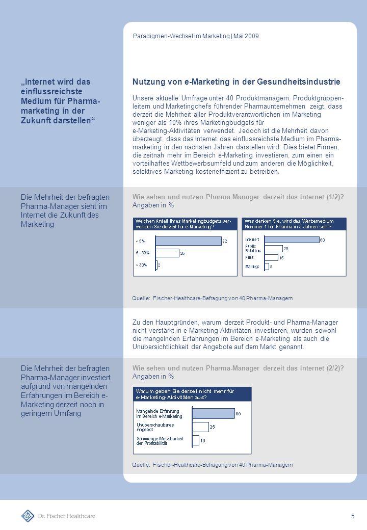 Nutzung von e-Marketing in der Gesundheitsindustrie