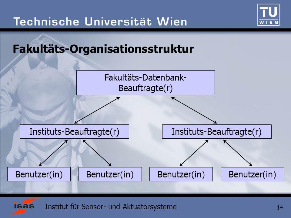 Fakultäts-Organisationsstruktur